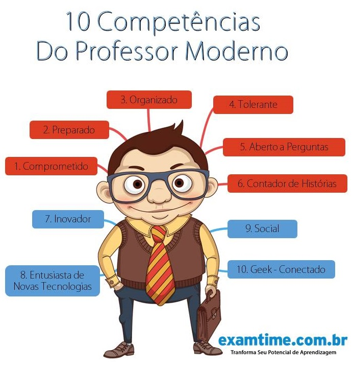 competencias do professor moderno