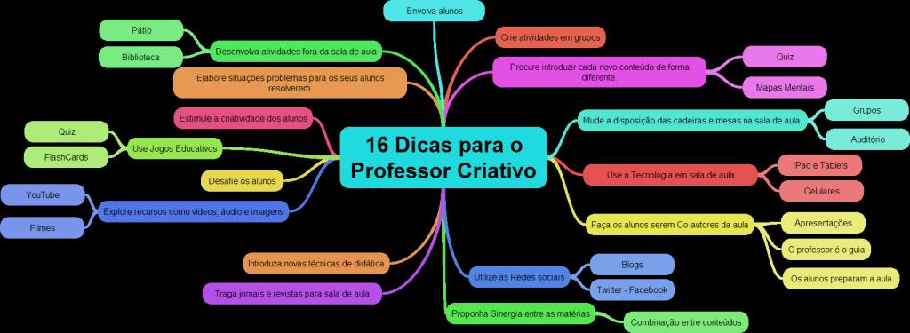Resultado de imagem para Atividades Educativas: 16 Dicas para o Professor Criativo